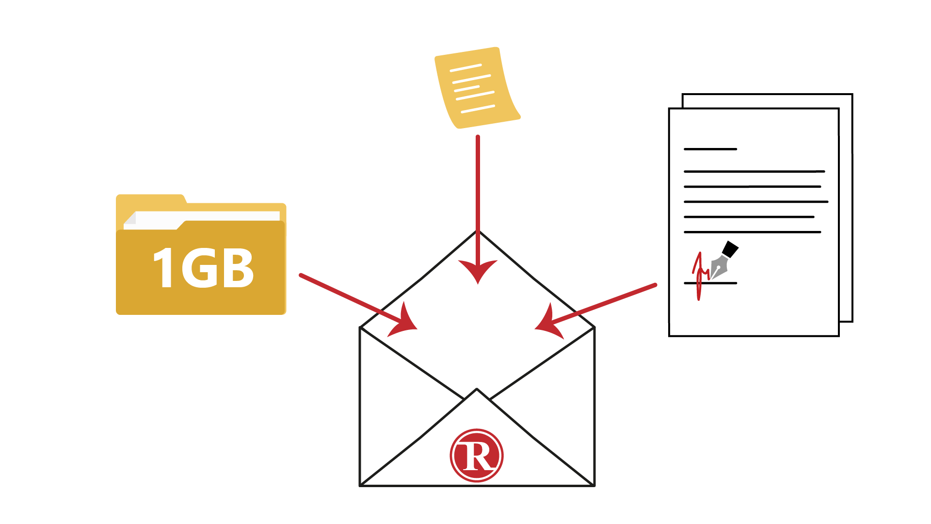 Tools LargeMail, RSign, RMail